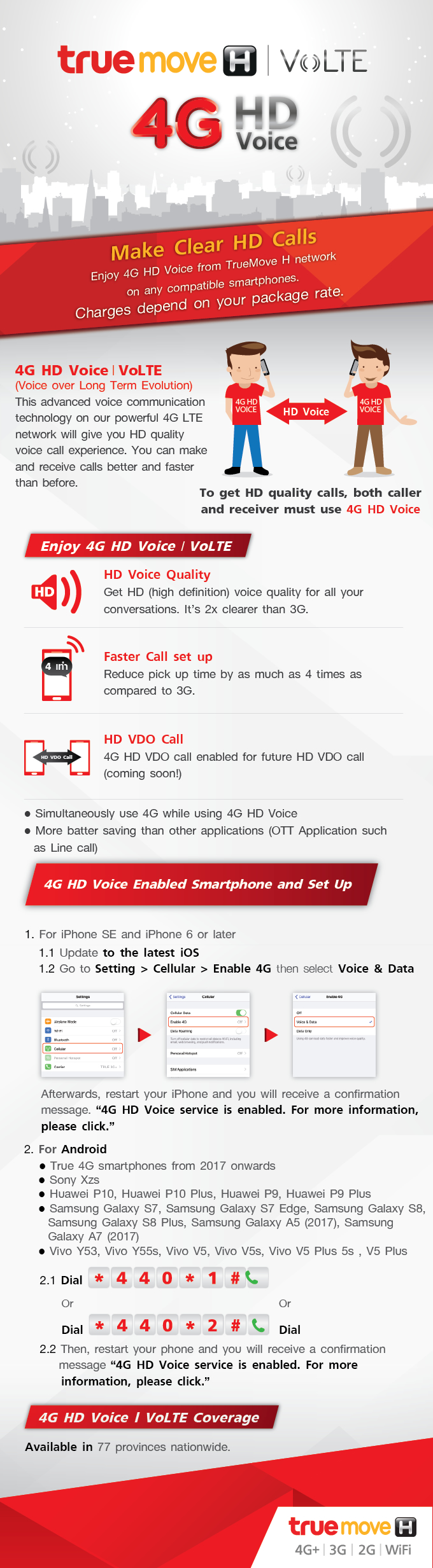 HD Voice Now Available on TrueMove H Network by TrueMove H
