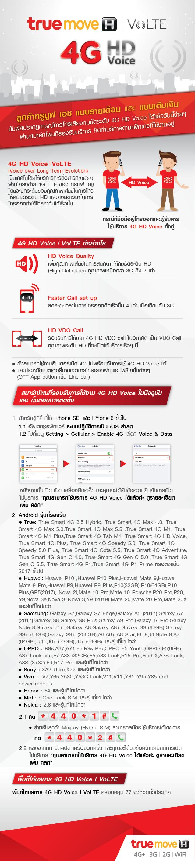 ทรูมูฟ เอช พร้อมให้บริการ 4G HD Voice by TrueMove H ทรูมูฟ